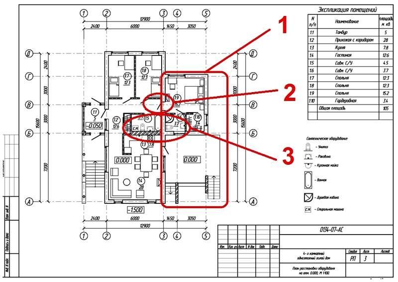 План расстановки оборудования в одноэтажном жилом доме