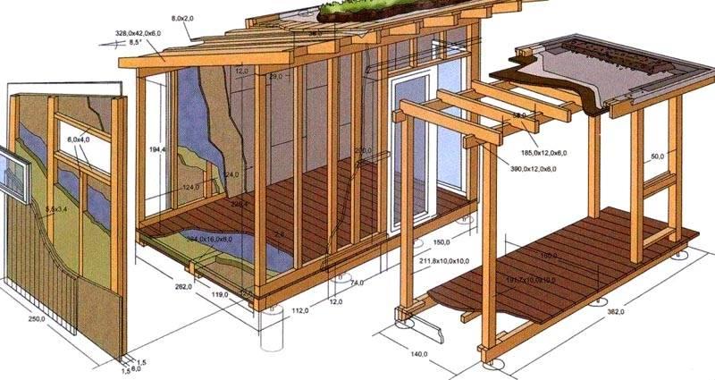 По этому плану можно пристроить небольшую веранду к собственной даче
