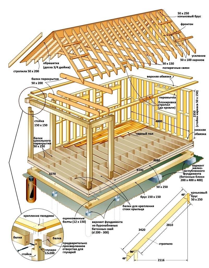 Чертеж жилой пристройки к деревянному дому