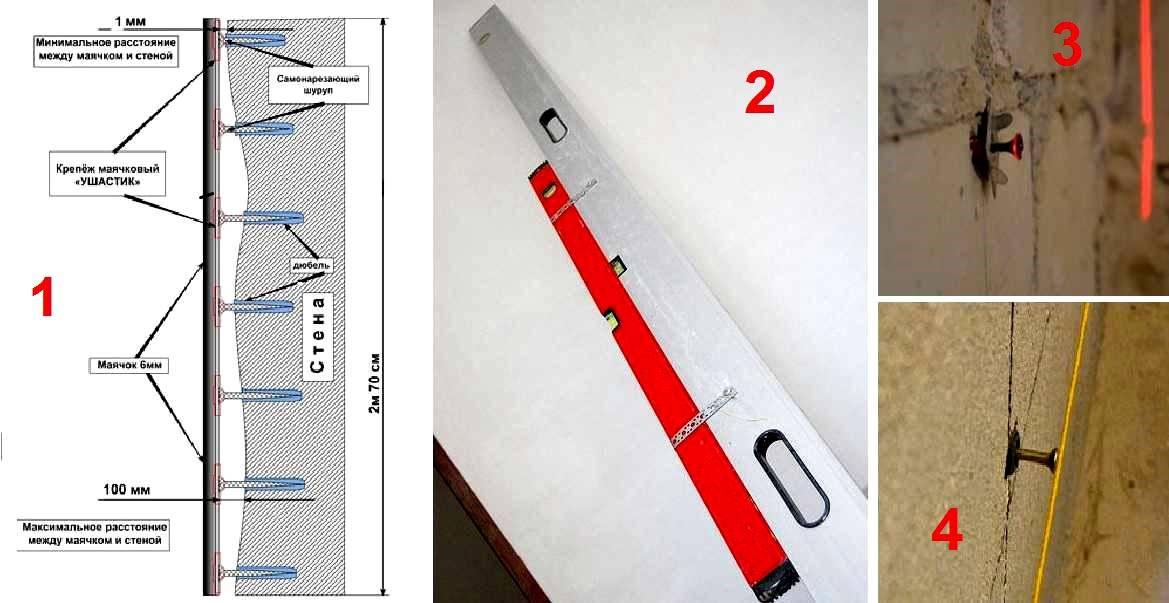 Выставление маяков под штукатурку: пояснительные рисунки