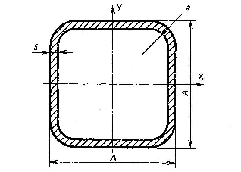 Для расчета нужны все линейные размеры