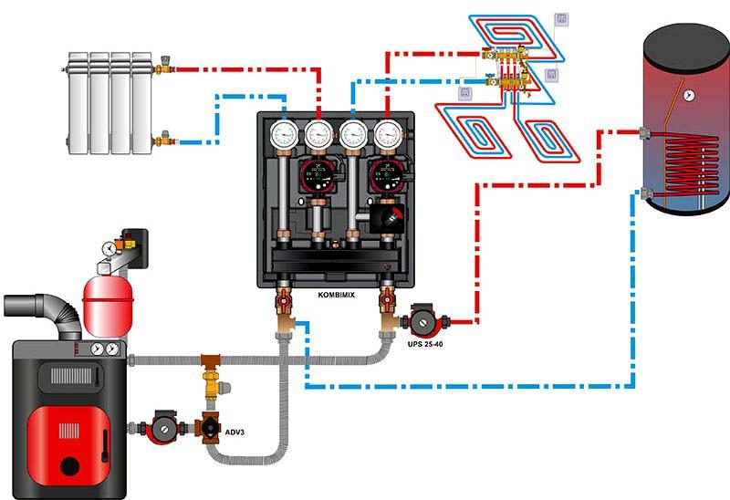 Гидрострелка для системы из трех контуров