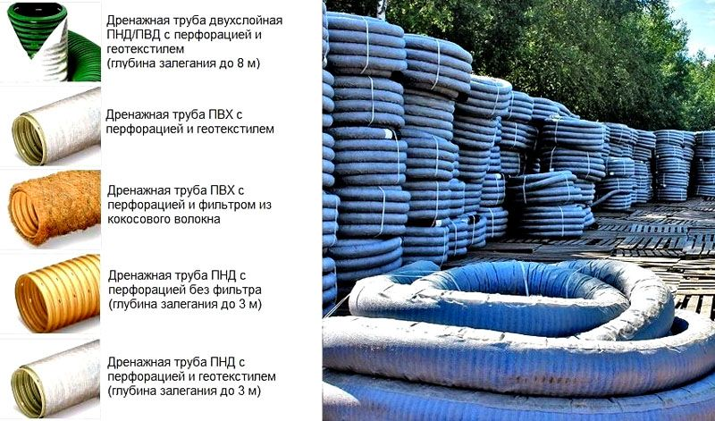 Дренажные трубы для отвода грунтовых вод