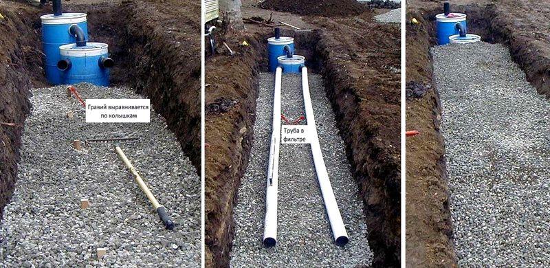 Размещение первого трубопровода на фильтрационном гравийном слое