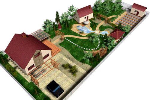 Переплатить или сделать своими руками: ландшафтный дизайн дачного участка, фото и практические рекомендации