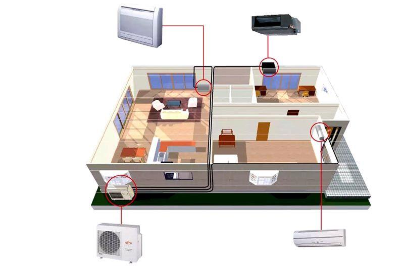 Проект оснащения жилого объекта недвижимости, созданный в формате 3D