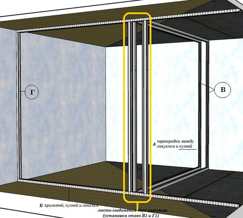 Установка вертикальных элементов