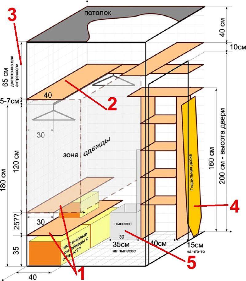 Недорогое оснащение компактного подсобного помещения