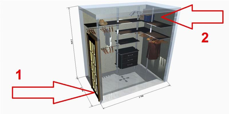 Приток свежего воздуха можно сделать через щели дверного блока (1). Вытяжку (2) устанавливают ближе к потолку на противоположной стене