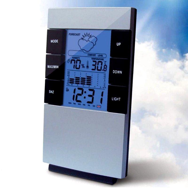 Для оперативного контроля важных параметров необходимо приобрести соответствующее измерительное оборудование