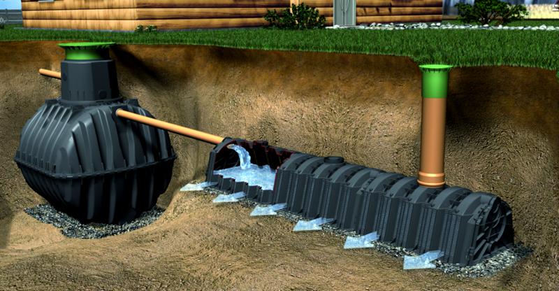 Комплекс очистных сооружений – септик и фильтрующий бункер, из которого очищенная вода просачивается в грунт