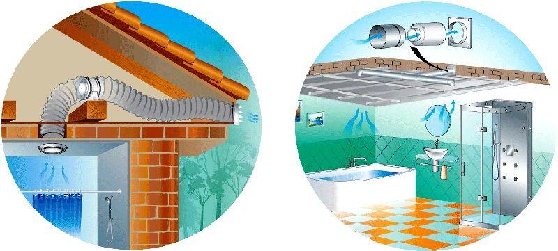 Размещение канального вентилятора в жестком и гофрированном воздуховоде