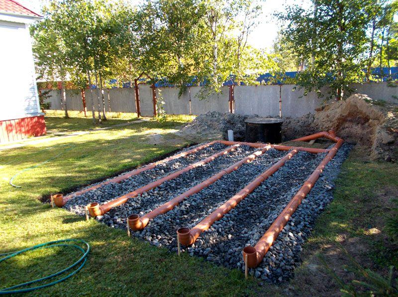 Процесс обустройства поля подземной фильтрации, установка дренажного трубопровода на песчано-гравийном фильтре