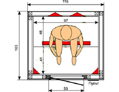 Инфракрасная сауна: польза и вред, принцип действия, подбор оборудования