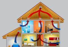 Виды вентиляции, недостатки и преимущества вентиляционных систем