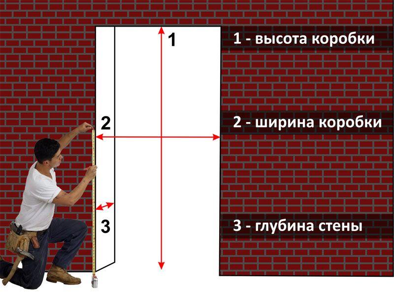 Габариты дверной коробки определяют три размера