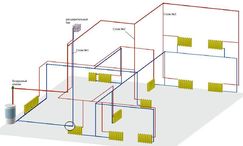 Схема контура водяного отопления может отличаться