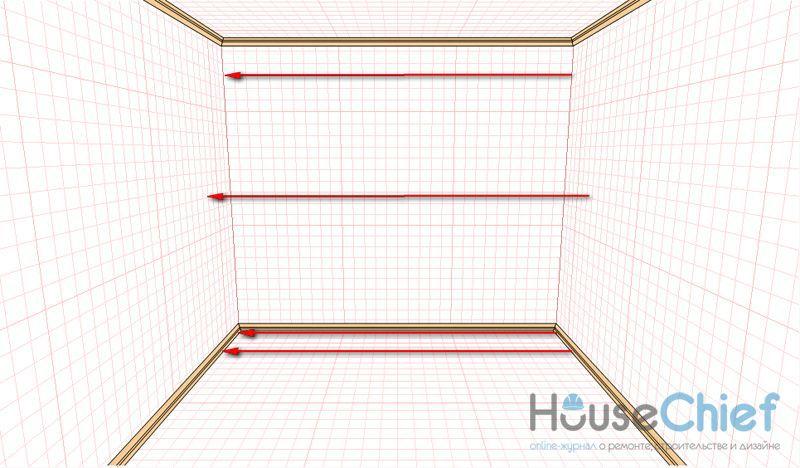 Замеры ниши нужно делать в первую очередь, чтобы исправить при необходимости дефекты поверхностей