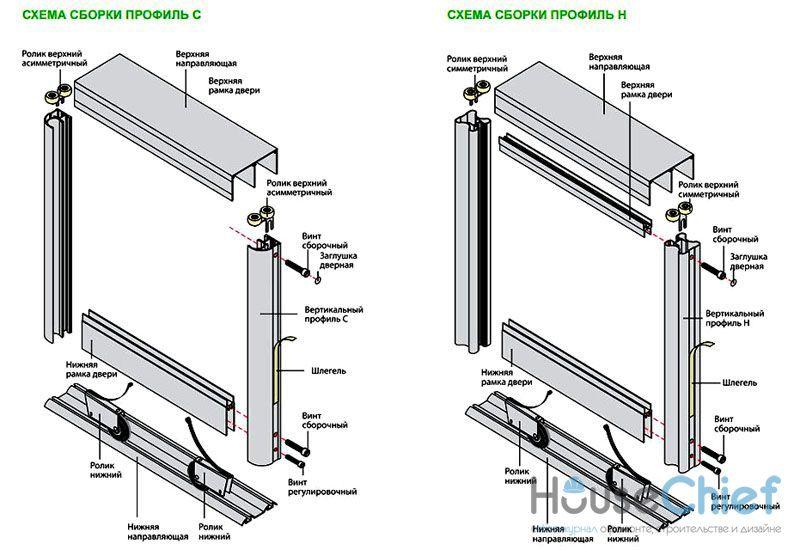 Схема сборки рамочных раздвижных дверей