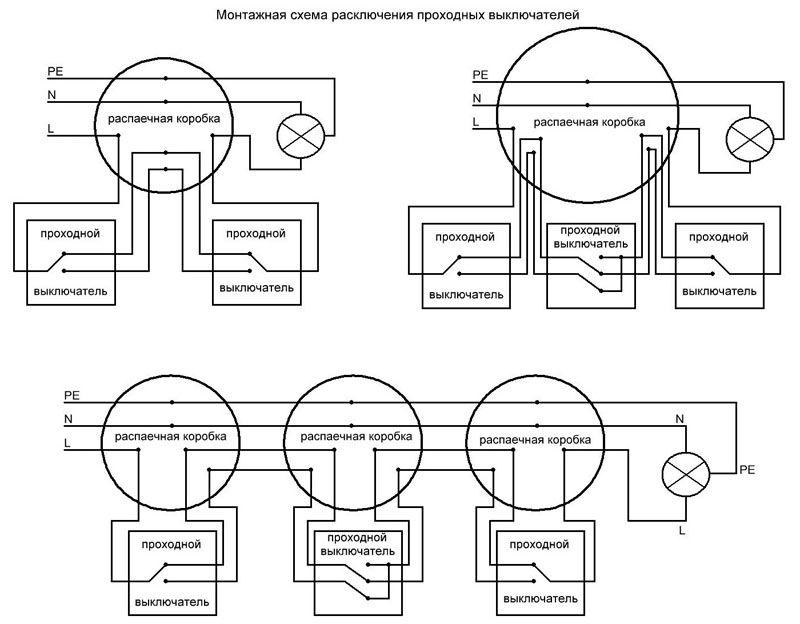 Вместо стандартного проходного выключателя можно установить диммер, если его электрическая схема соответствует требованиям определенного проекта