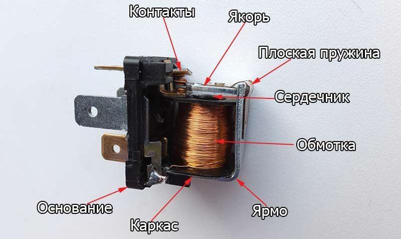 Основные элементы электромагнитного реле