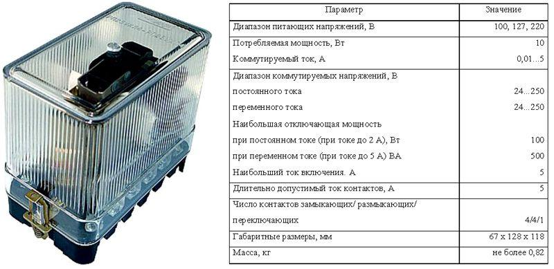 Промежуточное реле РП-25 УХЛ4220 В и его основные характеристики