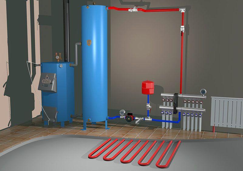 Схема подключения трёхходового клапана