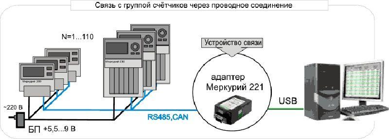 Беспроводная система передачи данных