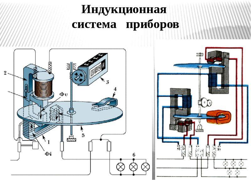 Схема и принцип работы индукционного электросчётчика