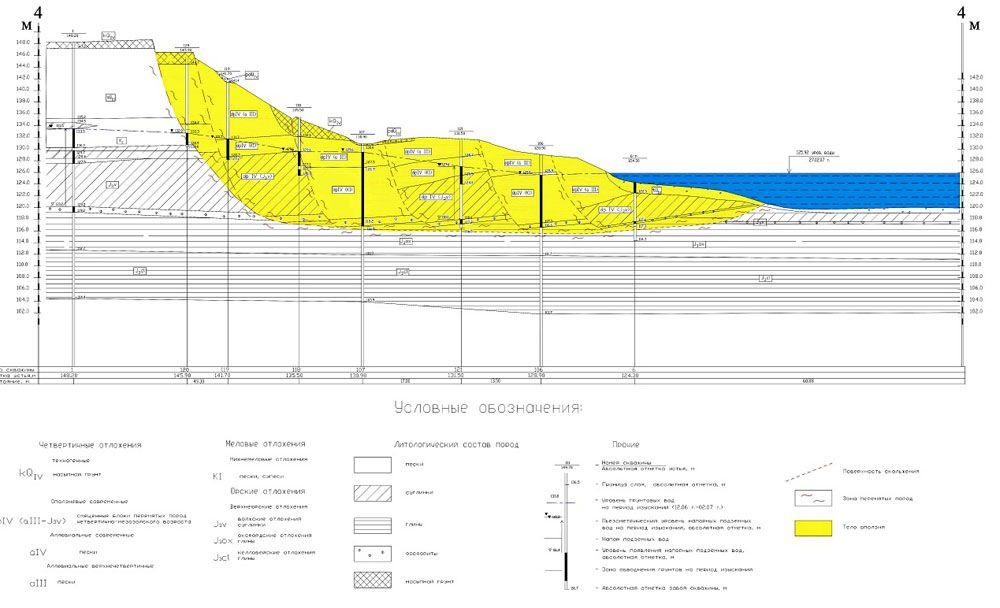 Точные результаты можно получить после выполнения профессионального инженерно-геологического исследования