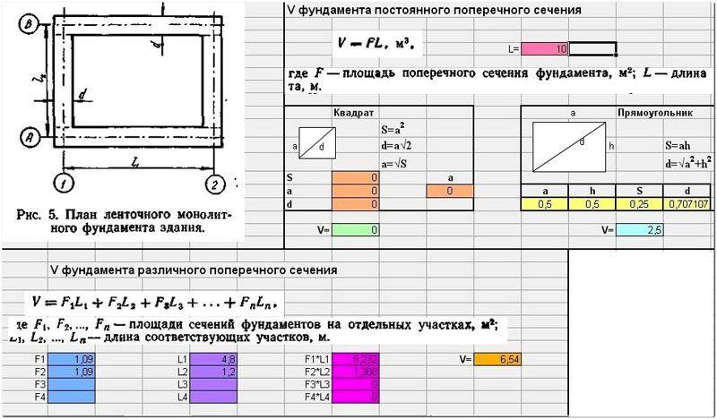 С помощью специализированного программного обеспечения можно быстро выполнить расчет с применением профессиональных методик и сложных формул