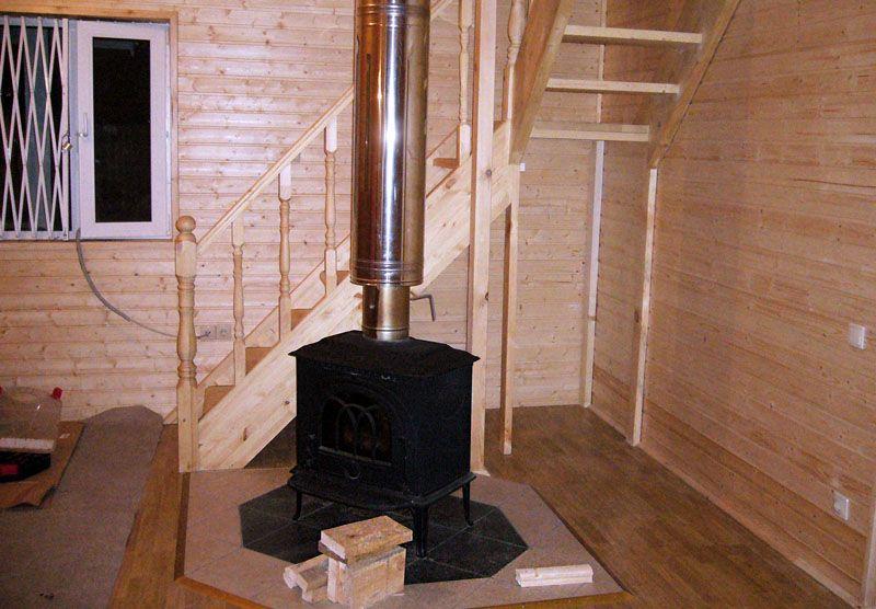 Задача дымохода – удаление продуктов горения из помещения: сажи, дыма и угарного газа