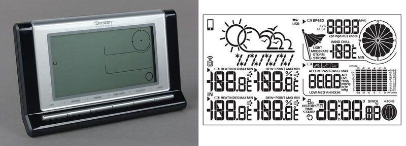 Внутренний блок домашней метеостанции, выполняющий роль дисплея, и информация, которая на него выводится