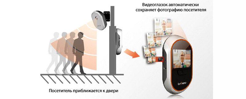 Видеоглазок с датчиком движения, который реагирует на приближение к двери объекта