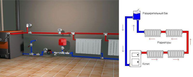 Водяное отопление – большие финансовые вложения, что невыгодно для гаража