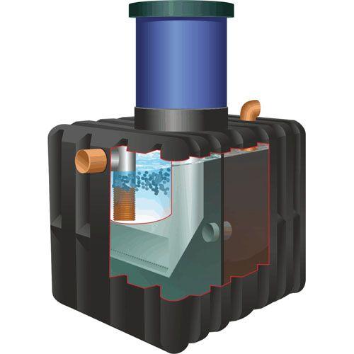 Септик «Танк» – первый среди энергонезависимых моделей