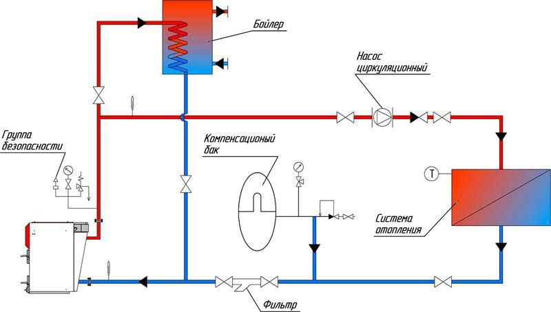 Мощность зависит от разности температур прямого и обратного контура