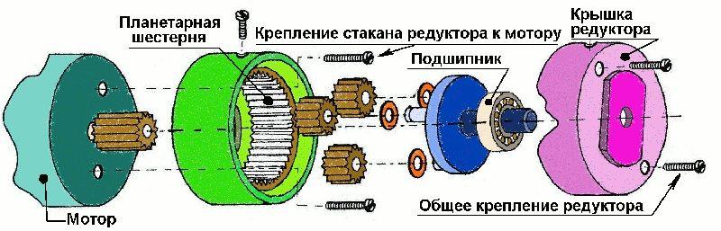 Устройство планетарного редуктора