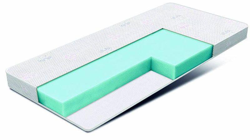 Наполнитель Orma Foam− хорошая замена традиционному пенополиуретану