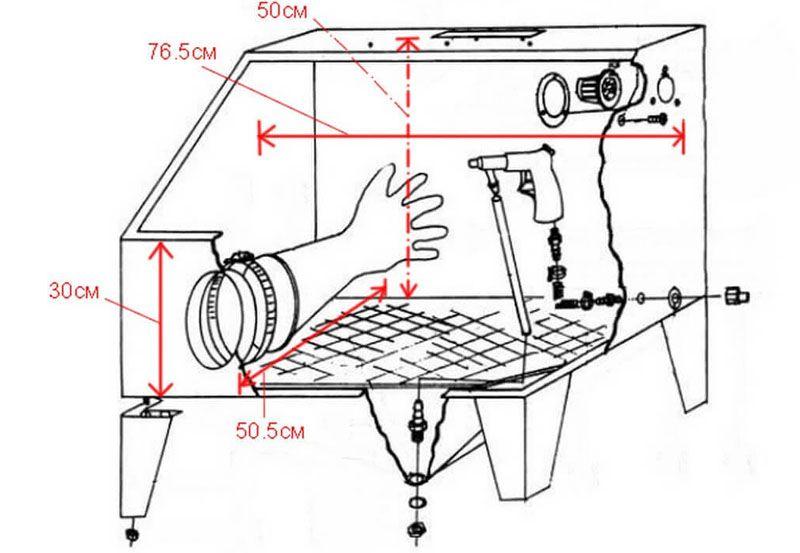 Полезные рекомендации в схемах и видео: как сделать пескоструй своими руками