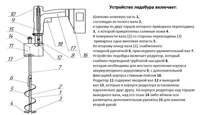 Схема-чертёж простейшего ледобура