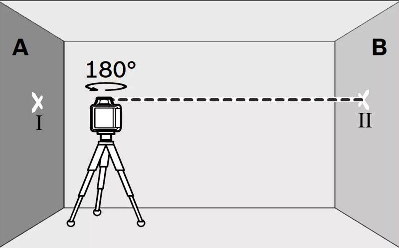 Схема проверки нивелира на точность