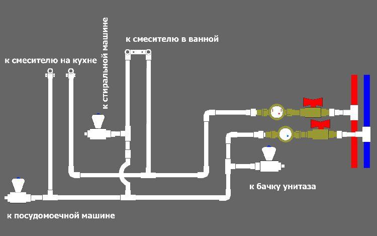 Характеристики зависят от степени нагрева транспортируемой жидкости