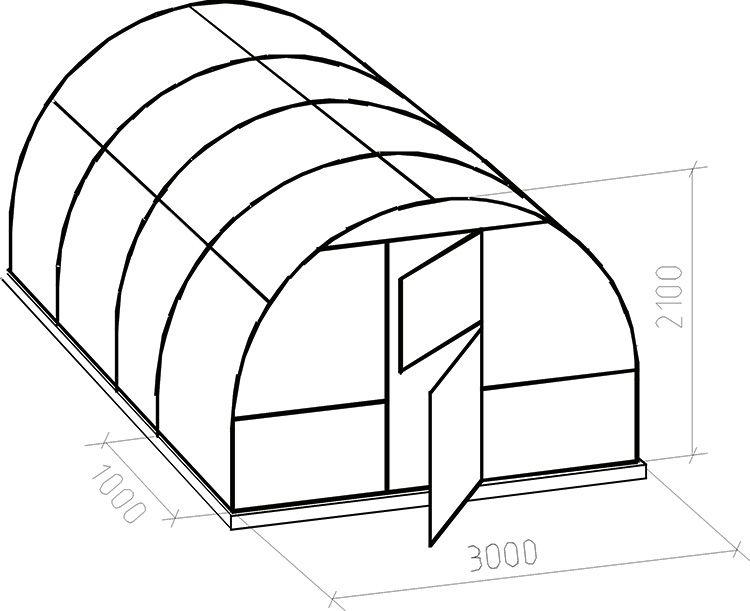 Для расчёта арочного парника надо знать формулы длины окружности