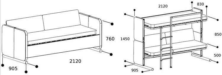 Габариты диванов-трансформеров