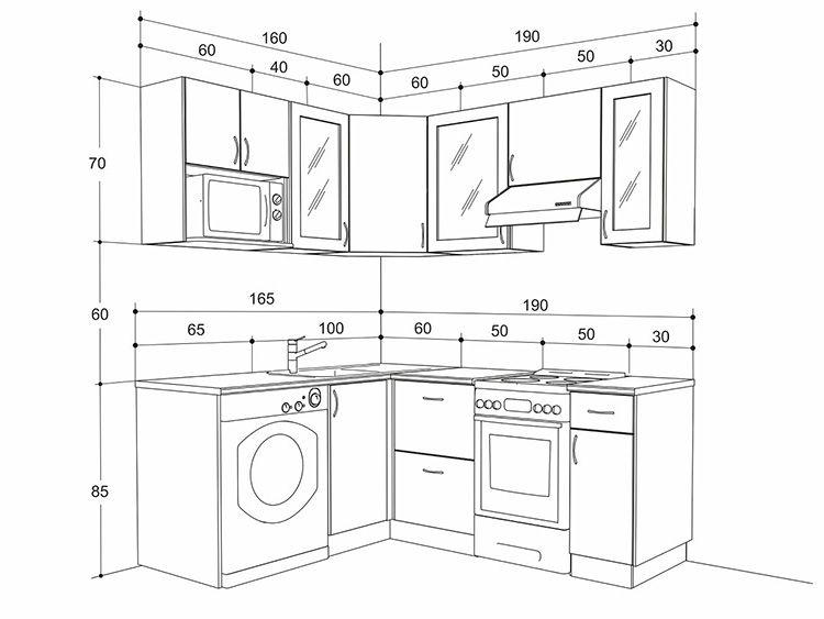 Размеры стандартного кухонного гарнитура