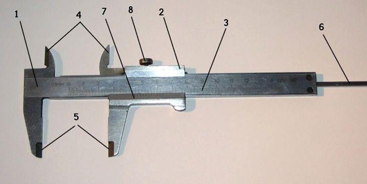 Основные части штангенциркуля: 1 – штанга, 2 – рамка, 3 – шкала для измерений, 4 − верхние губы, 5 − нижние губы, 6 − глубиномер (не у всех модификаций присутствует), 7 − шкала нониуса, 8 − зажимный винт.
