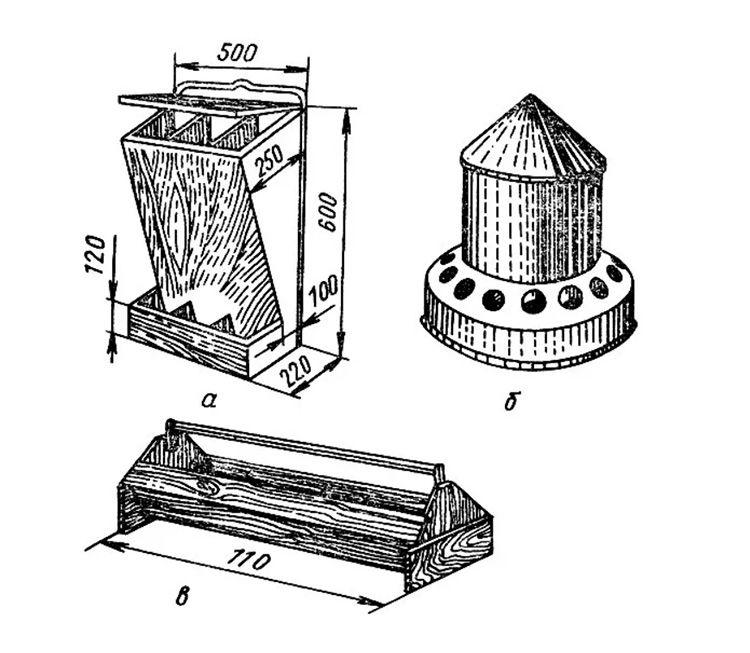 За основу можно взять вот этот чертёж кормушек для домашней птицы. Здесь представлены три разные конструкции, которые можно модернизировать под конкретные нужды