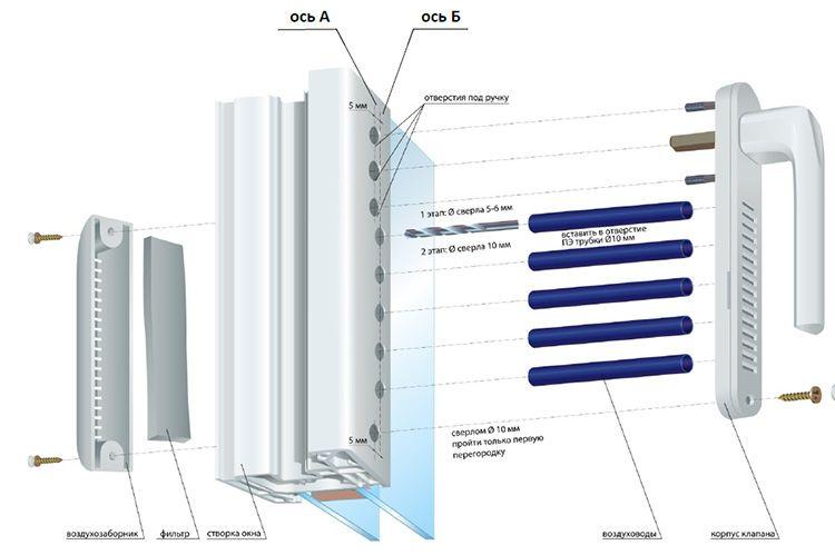 Схема установки СК-201