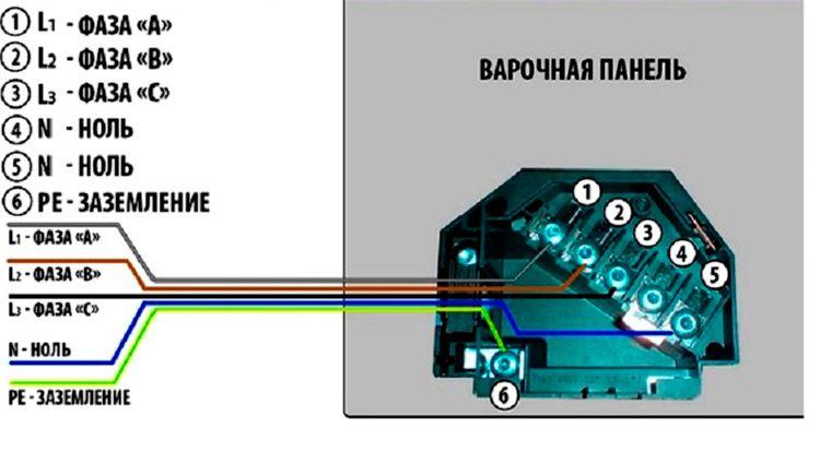 Схема подключения варочной панели к трёхфазной сети
